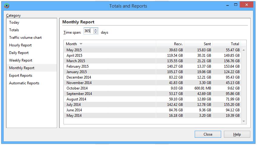 DU Meter Crack 7.30 Plus Serial Key Download [Latest]